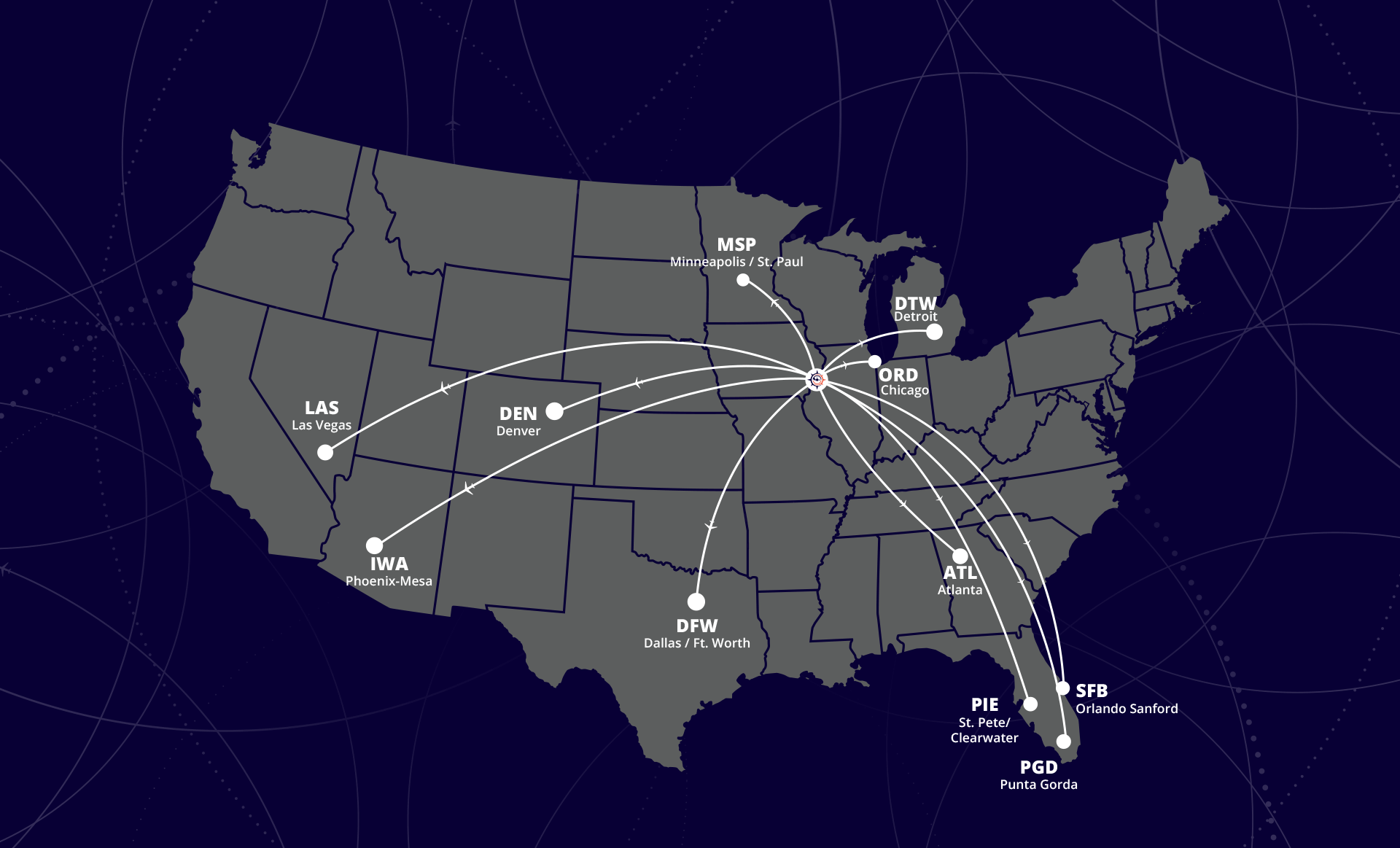 nonstop destinations